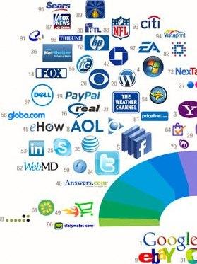 Blue-Brands-Warna-Biru-pada-Web-Desain-dan-Grafis-10-warna-yang-mempengaruhi-sales-dan-marketing