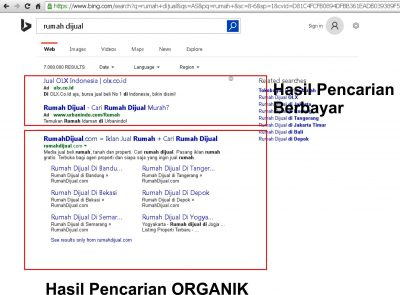 Perbedaan Hasil Pencarian Organik dan Berbayar